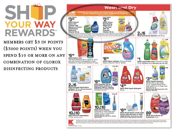 kmart-shop-your-way-rewards