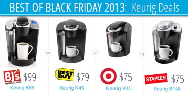 Best Keurig Deals Black Friday 2013 at BJ's, Best Buy and ...