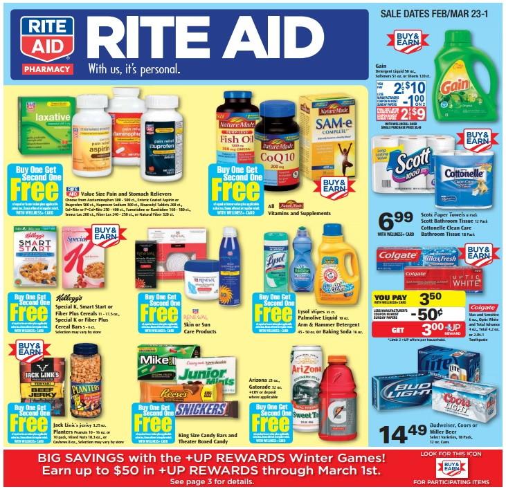 Rite aid passport photo coupon 2018