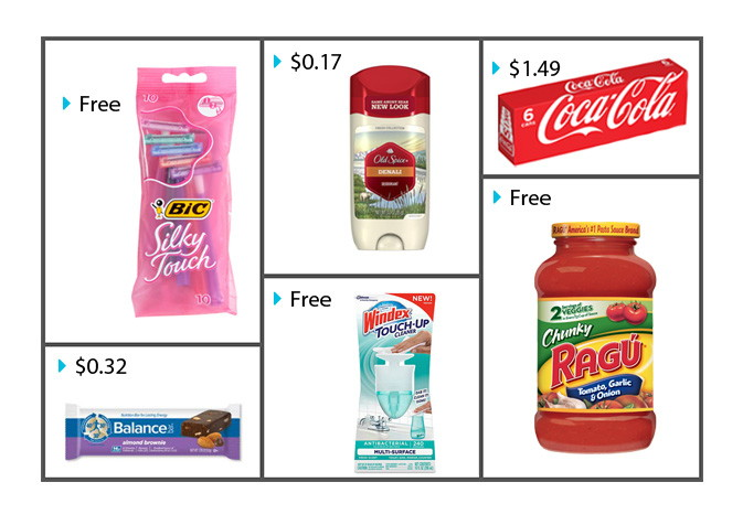 HOttest Target Deals of the Week