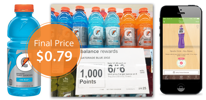 2015 Printable Gatorade Coupons