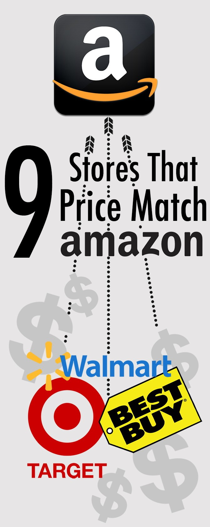 13 retailers that will price match amazon the krazy coupon lady