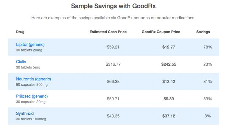 Goodr coupon code