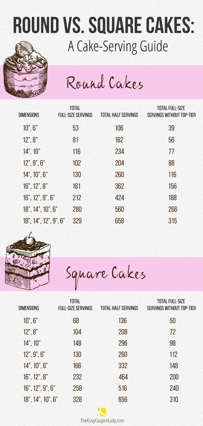 average wedding cake slice size 5 expert tips to save on your wedding cake the krazy 10954